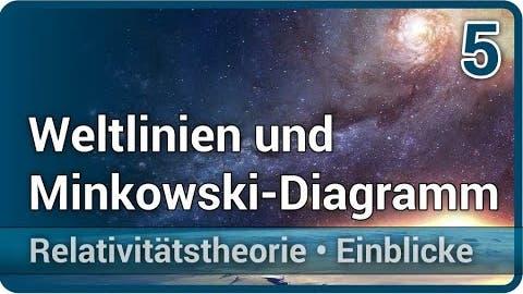 Weltlinien und Minkowski-Diagramm • Spezielle Relativitätstheorie (