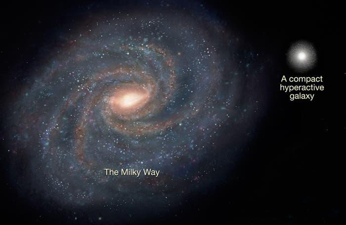 Vergleich der Galaxien