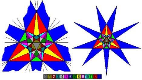 Stellationsschema für das Ikosaeder
