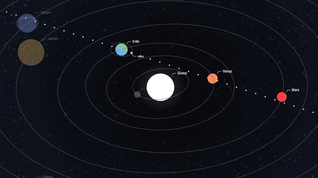 Konjunktion Mars-Venus am 13.07.2021