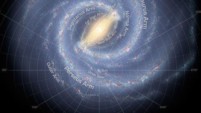 Die Milchstraße von oben