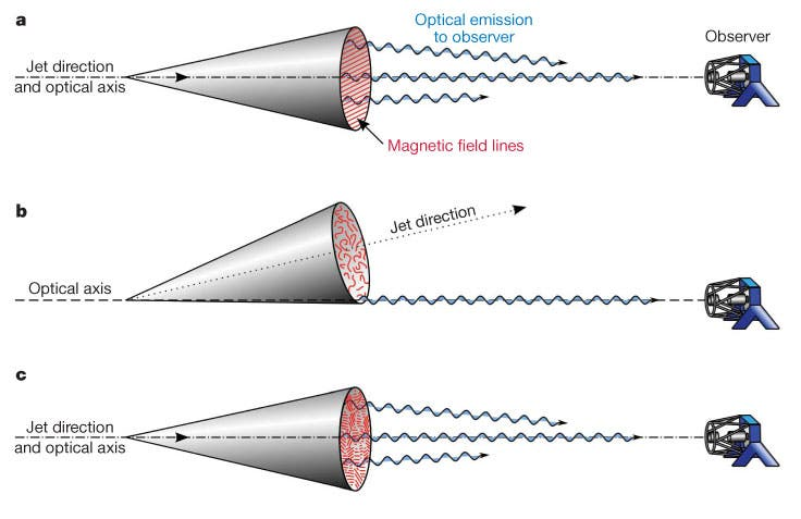 GRB-Polarisation