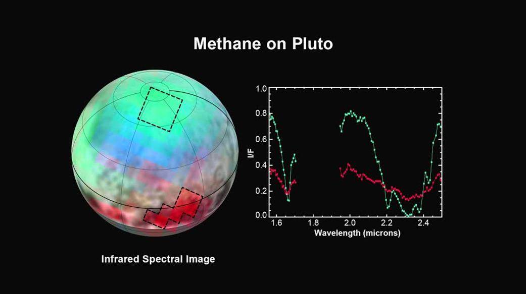 Unterschiedliche Eisarten auf Pluto (Infrarotbild)