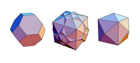 Oktaederstumpf und Dual