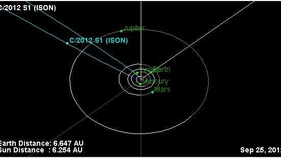Der Komet C/2012 S1 (ISON)