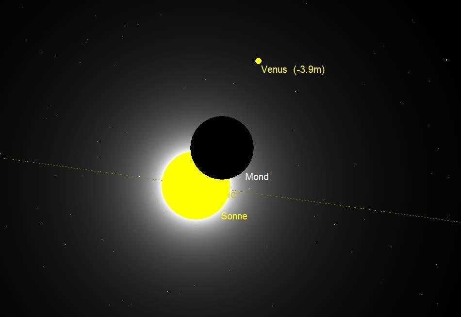 Die partielle Sonnenfinsternis vom 23. Oktober 2014 (Simulation)