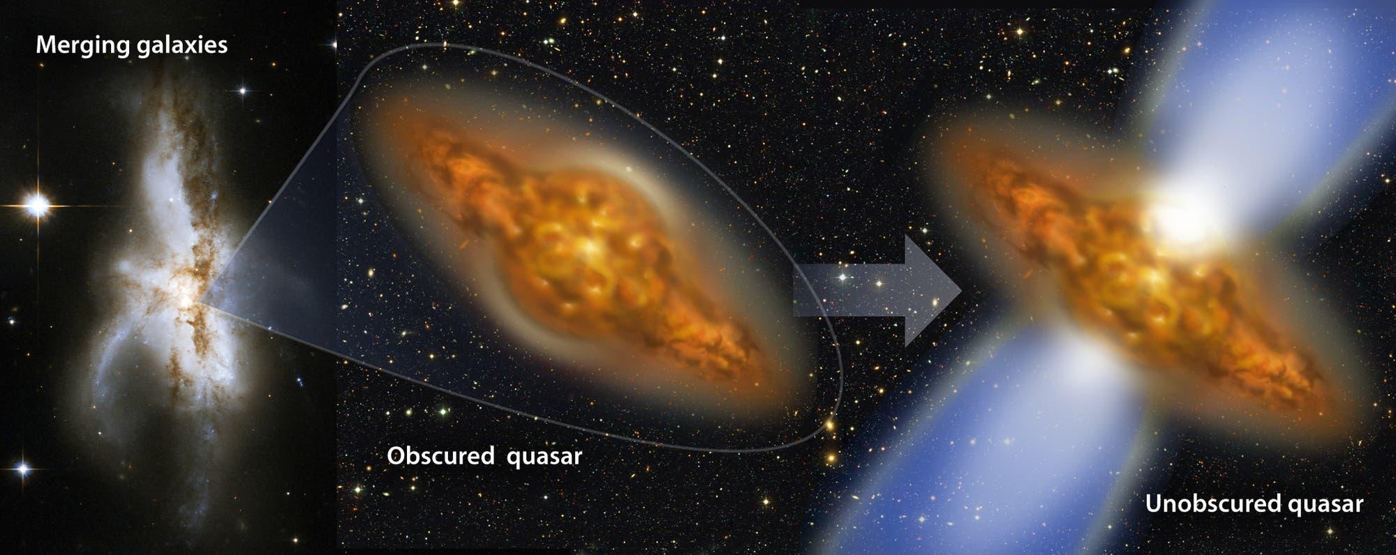 Quasar-Phasen