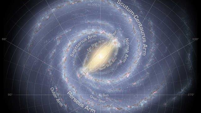Die Milchstraße, Stand: 2008