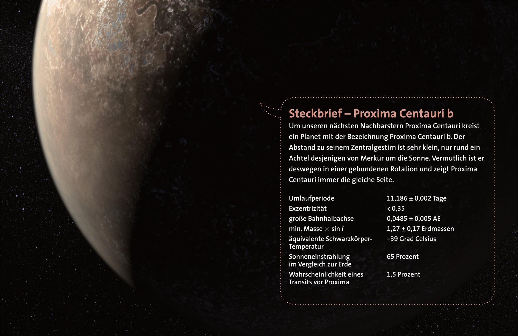 Steckbrief Planet Proxima Centauri b