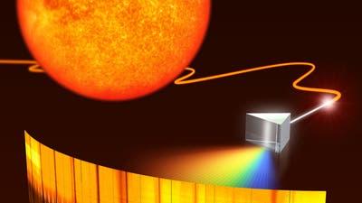 Illustration des Experiments