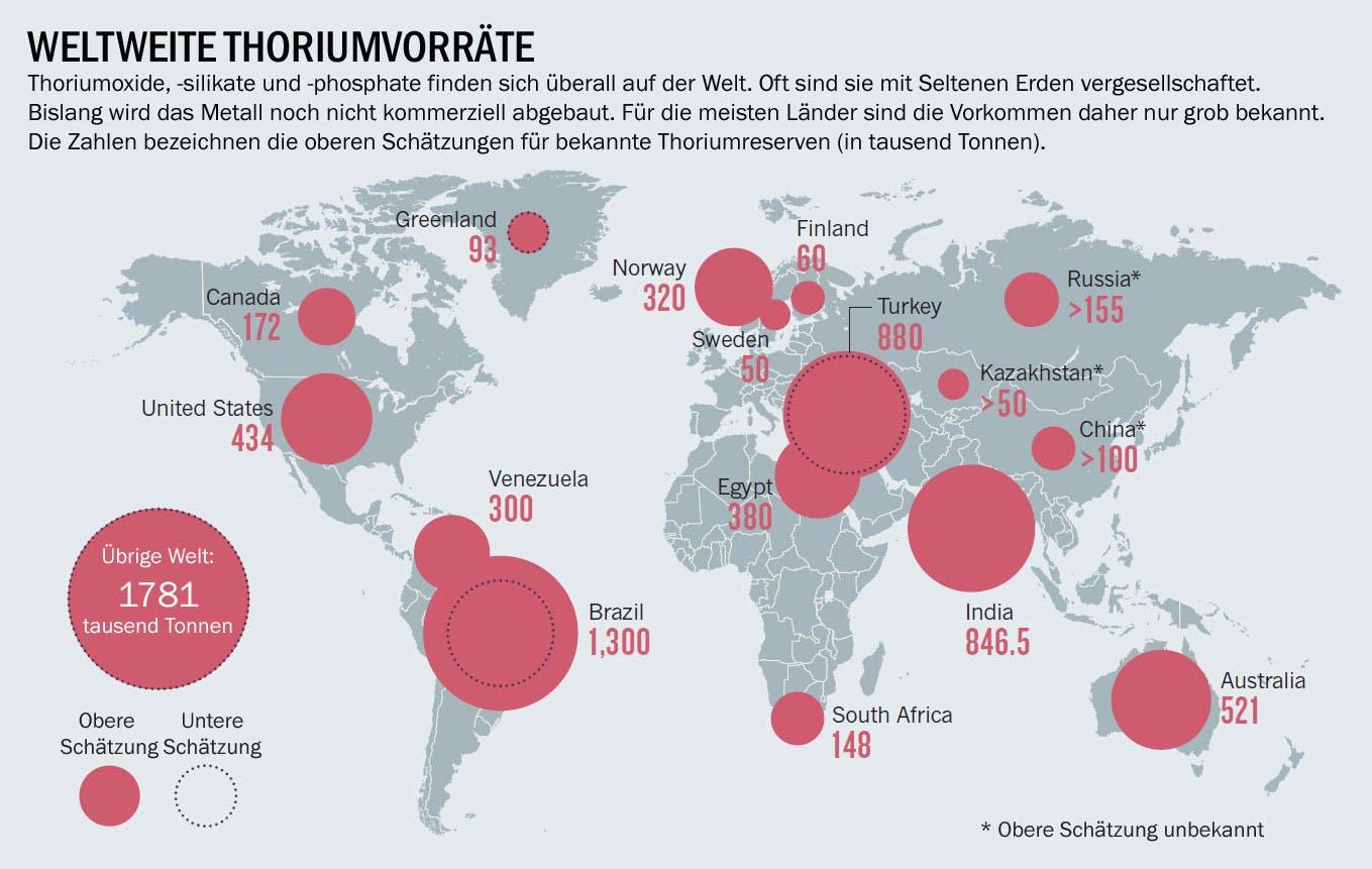 Weltweite Thoriumvorräte