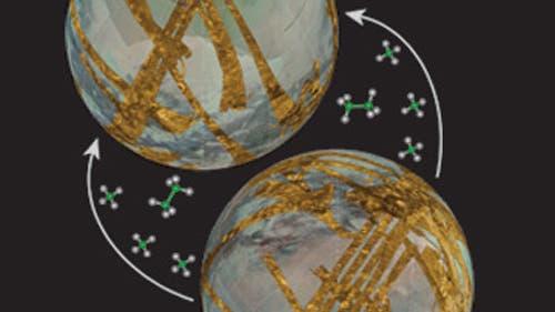 Methantransport auf Titan